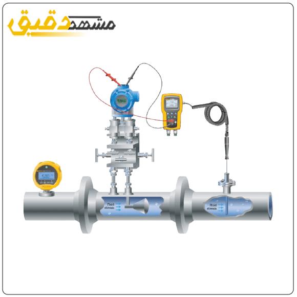 خریداری پرشر کالیبراتور فشار دیجیتال Fluke 721-1650 Precision Pressure Calibrator